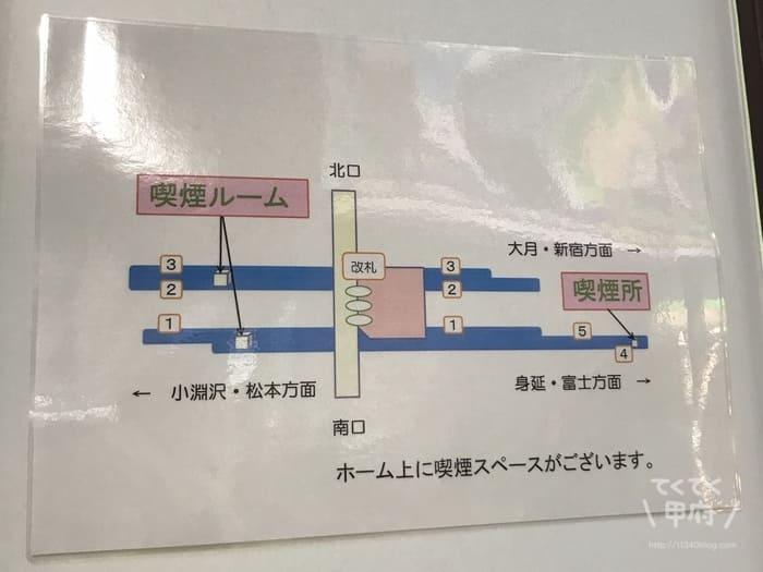 甲府駅周辺の喫煙所まとめ