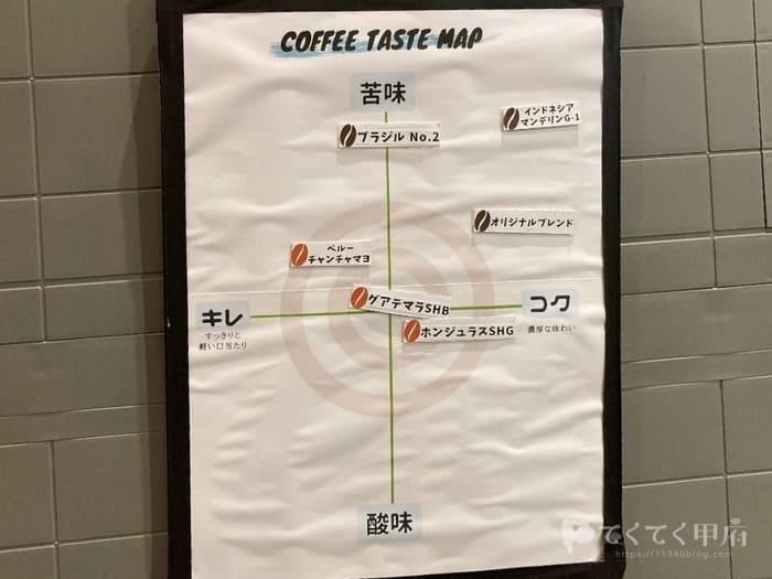 山梨県甲府市-OFF COFFEE(オフコーヒー)の珈琲豆